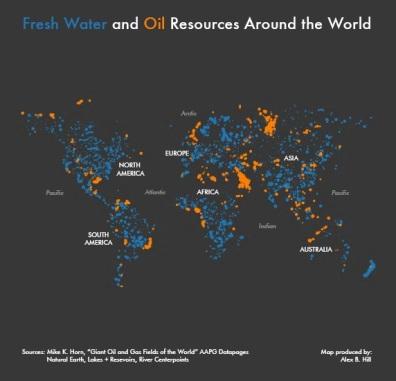 water oil